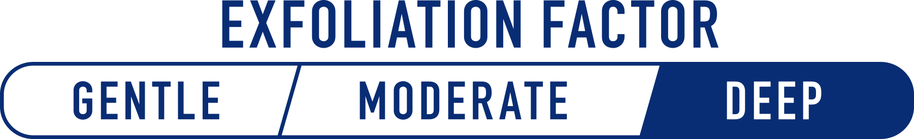 Exfoliation Factor Deep